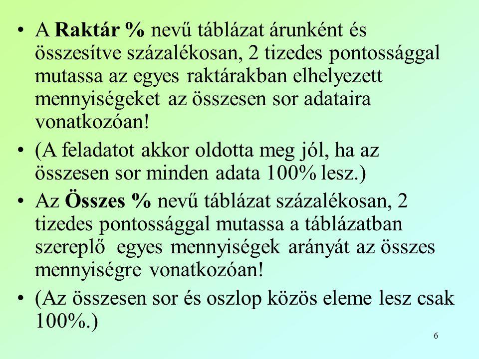6 •A Raktár % nevű táblázat árunként és összesítve százalékosan, 2 tizedes pontossággal mutassa az egyes raktárakban elhelyezett mennyiségeket az össz