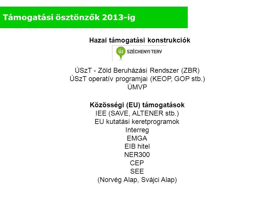 Támogatási ösztönzők 2013-ig Hazai támogatási konstrukciók Közösségi (EU) támogatások IEE (SAVE, ALTENER stb.) EU kutatási keretprogramok Interreg EMG