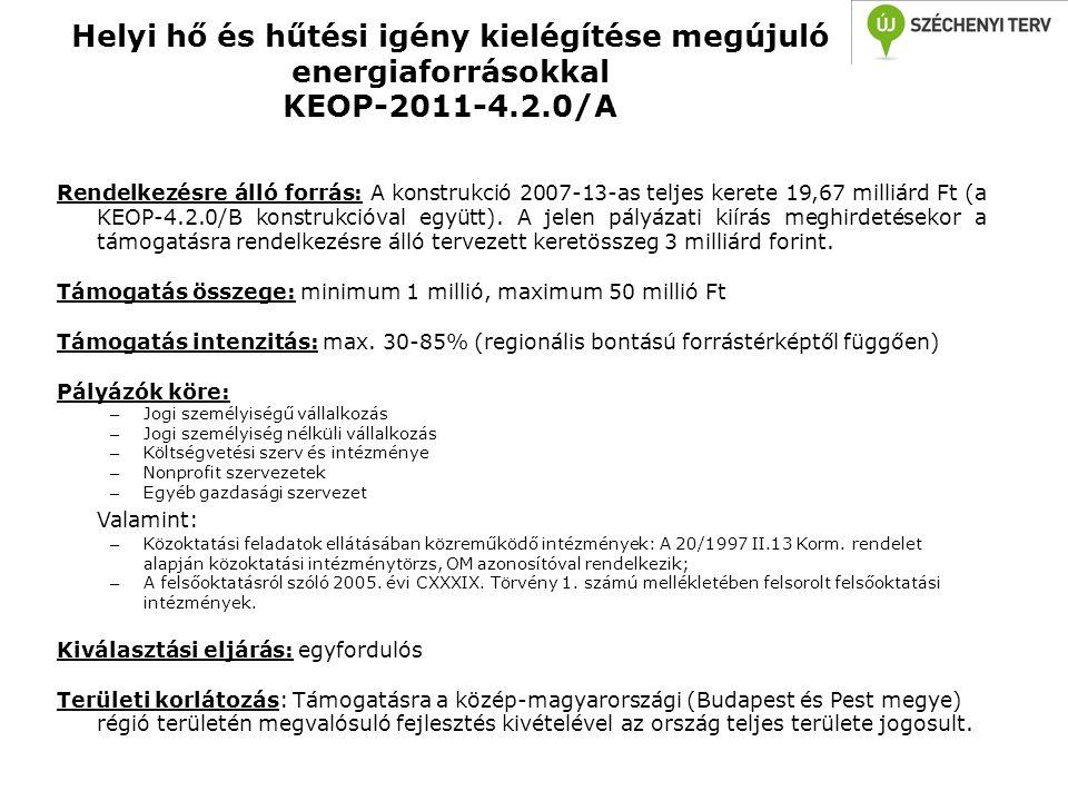 Helyi hő és hűtési igény kielégítése megújuló energiaforrásokkal KEOP-2011-4.2.0/A Rendelkezésre álló forrás: A konstrukció 2007-13-as teljes kerete 1
