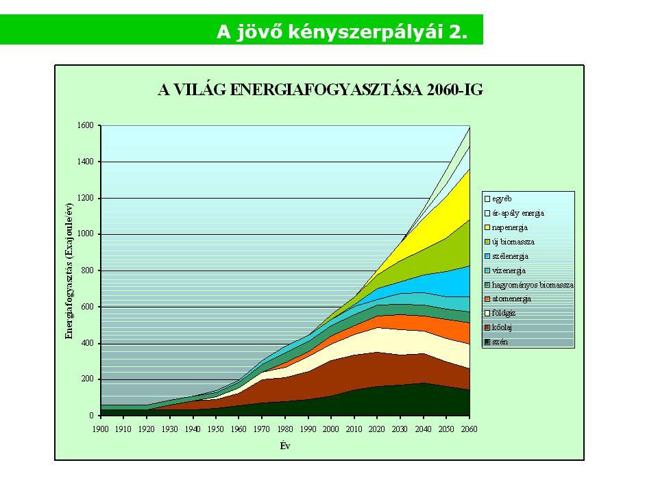 Szilárd biomassza tüzelésű falufűtőmű - Pornóapáti • Helyi adottságokra építő falufűtőmű • erdészeti és mezőgazdasági melléktermék • nem volt kiépített gázhálózat • határ menti együttműködés • Az önkormányzat saját beruházásában valósult meg, ami különösen előnyös: • a fűtésre fordított költségek helyben, a közösségnél maradnak • önkormányzati bevételek növelése • munkahelyteremtés • helyi gazdaság erősítése • Két darab egyenként 600 kW teljesítményű szilárd biomassza tüzelésű kazán • Éves igényelt faapríték mennyiség közel 1 200 t • Teljesen automatikus üzemű, távfelügyelt rendszer • A meleg víz hőszigetelt távhővezetékeken keresztül jut el a lakásokba, intézményekbe
