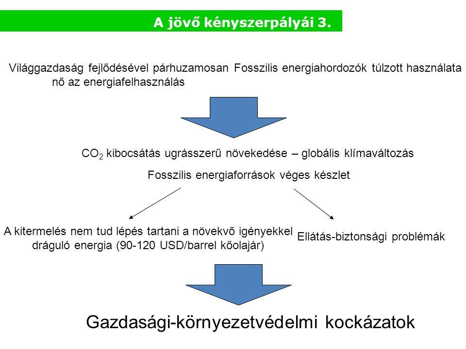 Megoldási lehetőségek 1.Energiahatékonyság növelése; 2.Energiatakarékosság; 3.Energiaellátás diverzifikációja, fosszilis energiahordozók kiváltása megújuló energiaforrások felhasználása Kényszer (EU kötelezettség, magas energiaimport) .