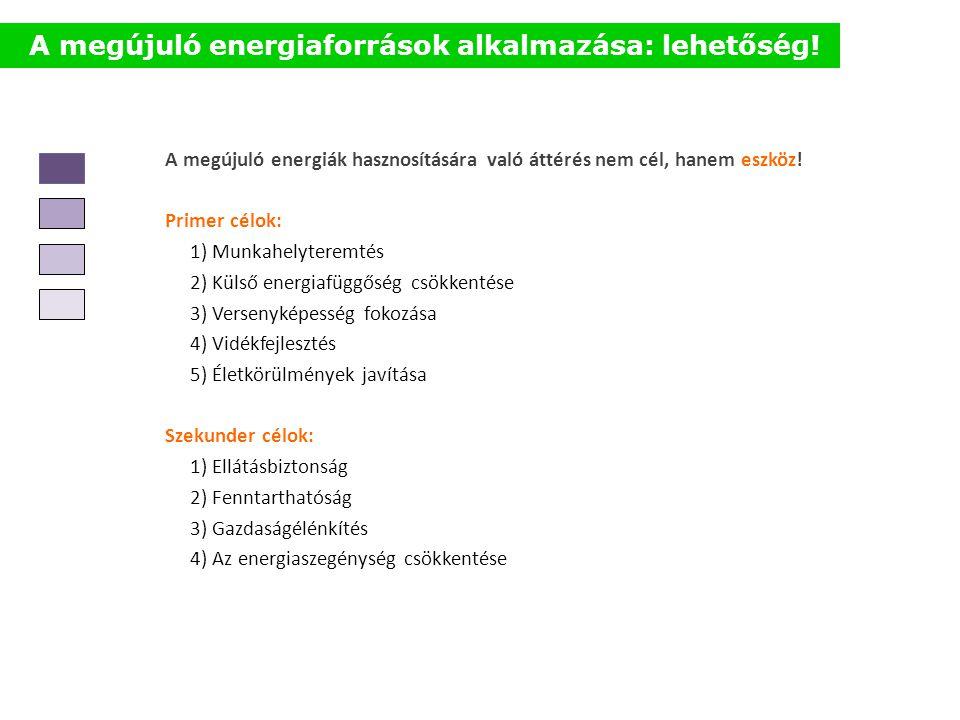Megújuló energia alapú villamosenergia-, kapcsolt hő- és villamosenergia-, valamint biometán-termelés KEOP-2011-4.4.0 Támogatható tevékenységek köre: • 1) Napenergia alapú villamosenergia termelés • 2) Biomassza-felhasználás villamosenergia vagy kapcsolt hő és villamosenergia-termelésre • 3) Vízenergia-hasznosítás: 2 MW alatti vízerőművek építése és felújítása, villamos energia hálózati kapcsolatának kiépítése, és felújítása • 4) Biogáz-termelés és felhasználás • 5) Geotermikus energia hasznosítása • 6) Szélenergia-hasznosítás Rendelkezésre álló forrás: A konstrukció 2007-2013-as teljes kerete 23 milliárd Ft.