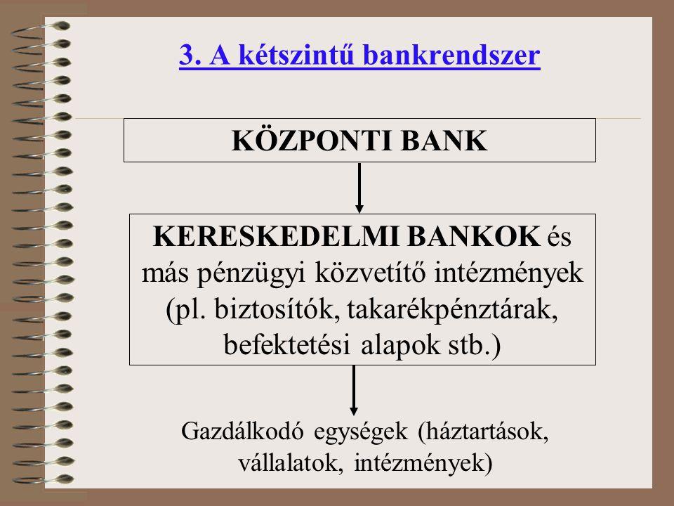 3. A kétszintű bankrendszer KÖZPONTI BANK KERESKEDELMI BANKOK és más pénzügyi közvetítő intézmények (pl. biztosítók, takarékpénztárak, befektetési ala