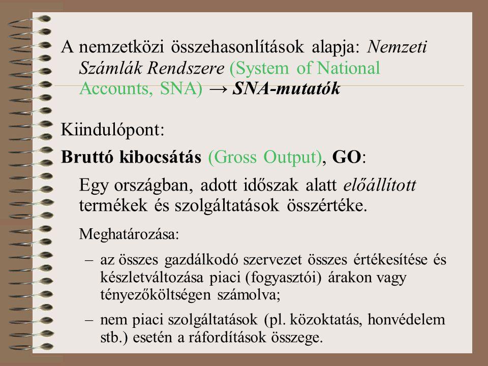 A nemzetközi összehasonlítások alapja: Nemzeti Számlák Rendszere (System of National Accounts, SNA) → SNA-mutatók Kiindulópont: Bruttó kibocsátás (Gross Output), GO: Egy országban, adott időszak alatt előállított termékek és szolgáltatások összértéke.