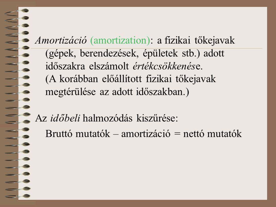 Amortizáció (amortization): a fizikai tőkejavak (gépek, berendezések, épületek stb.) adott időszakra elszámolt értékcsökkenése. (A korábban előállítot