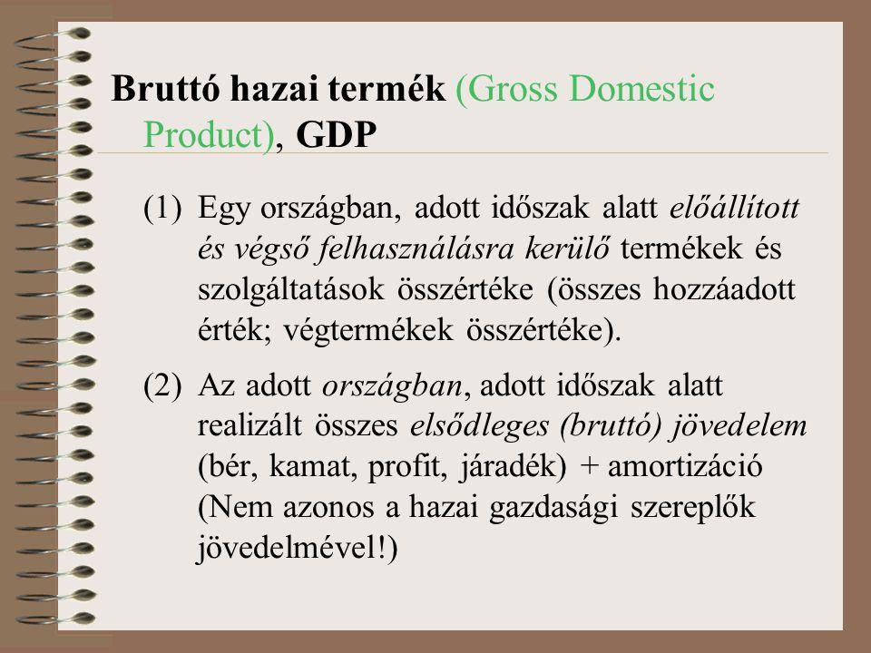 Bruttó hazai termék (Gross Domestic Product), GDP (1) Egy országban, adott időszak alatt előállított és végső felhasználásra kerülő termékek és szolgáltatások összértéke (összes hozzáadott érték; végtermékek összértéke).