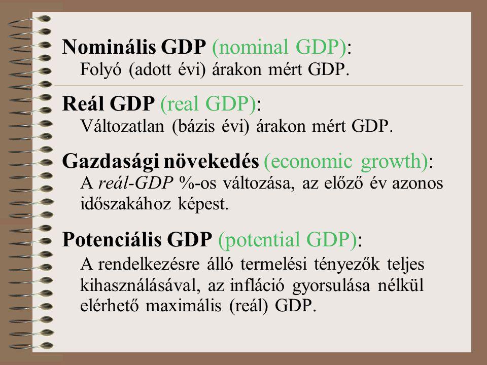 Nominális GDP (nominal GDP): Folyó (adott évi) árakon mért GDP. Reál GDP (real GDP): Változatlan (bázis évi) árakon mért GDP. Gazdasági növekedés (eco