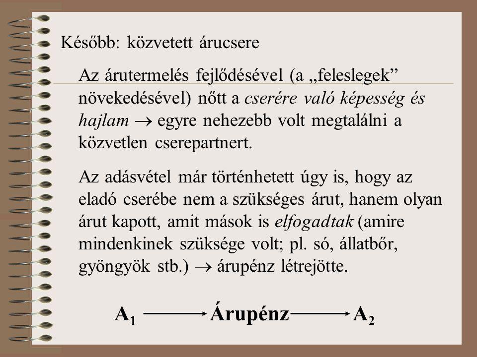 A jegybanki alapkamat alakulása Magyarországon, 1990.