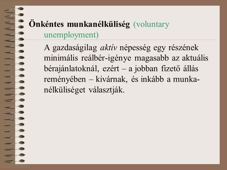 Önkéntes munkanélküliség (voluntary unemployment) A gazdaságilag aktív népesség egy részének minimális reálbér-igénye magasabb az aktuális bérajánlato