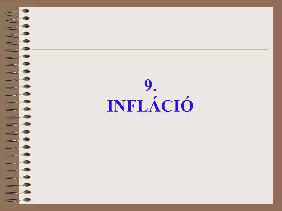 9. INFLÁCIÓ