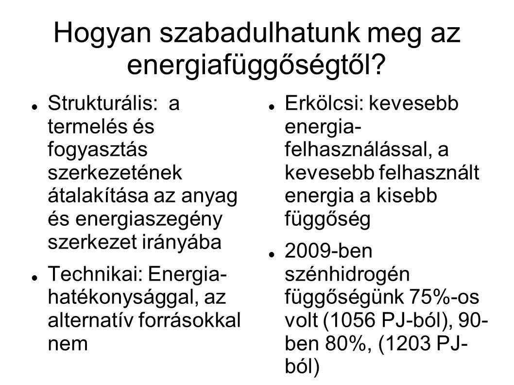 Hogyan szabadulhatunk meg az energiafüggőségtől.