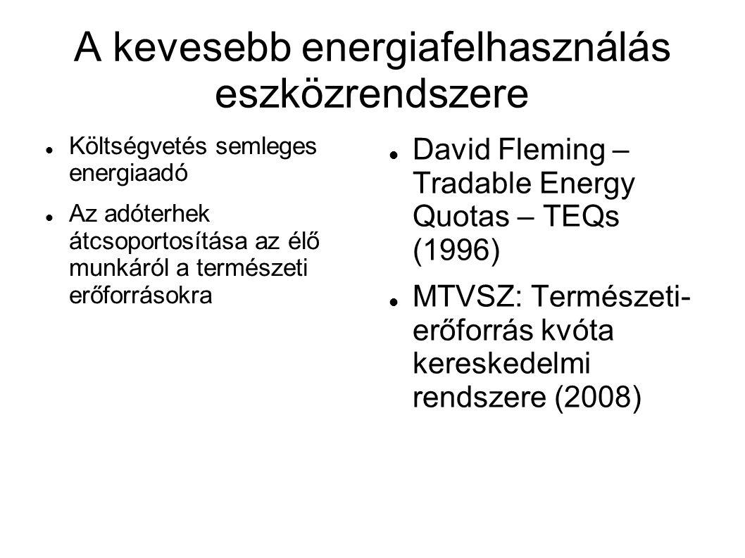 A kevesebb energiafelhasználás eszközrendszere  Költségvetés semleges energiaadó  Az adóterhek átcsoportosítása az élő munkáról a természeti erőforrásokra  David Fleming – Tradable Energy Quotas – TEQs (1996)  MTVSZ: Természeti- erőforrás kvóta kereskedelmi rendszere (2008)