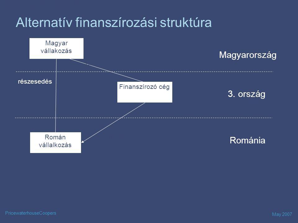 May 2007 PricewaterhouseCoopers Alternatív finanszírozási struktúra Finanszírozó cégRomán vállalkozás Magyar vállakozás Románia Magyarország Risiken und Möglichkeiten 3.