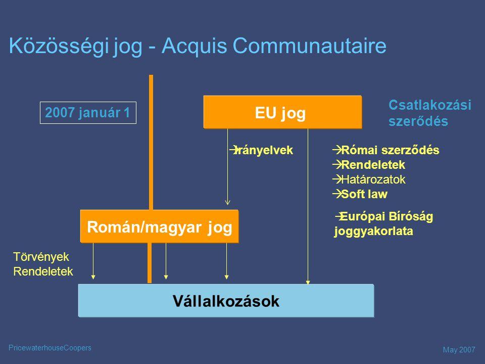 May 2007 PricewaterhouseCoopers Közösségi jog - Acquis Communautaire EU jog Román/magyar jog Vállalkozások Törvények Rendeletek  Irányelvek  Római szerződés  Rendeletek  Határozatok  Soft law 2007 január 1 Csatlakozási szerődés  Európai Bíróság joggyakorlata