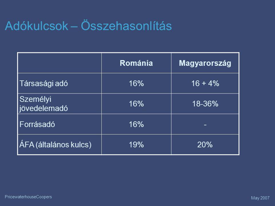 May 2007 PricewaterhouseCoopers Foglalkoztatási költségek - Románia EUR Éves bruttó 140,000 Havi bruttó 11,667 Összehasonlító elemzés (EUR) Netto cégköltsé Havi ÉvesHavi Éves Igazgató 9,140 109,680 12,367 148,400 Helyi munkaszerződés 8,915 106,981 12,936 155,233 Kiküldetés 9,163 109,954 11,667 140,000 Egyéni vállakozó 9,327 111,921 11,667 140,000 Megosztás igazgató - kiküldetés (50%-50%) 9,140 109,684 12,017 144,200 Megosztás igazgató – helyi munkaszerződés (50%-50%) 8,941 107,297 12,747 152,958 Individual Taxation