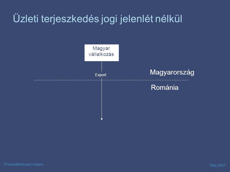 May 2007 PricewaterhouseCoopers Beruházások letelepedéssel Román leányvállalat Magyar vállalkozás Románia Magyarország Fióktelep Azonos adójogi megítélés (16% társasági adó)