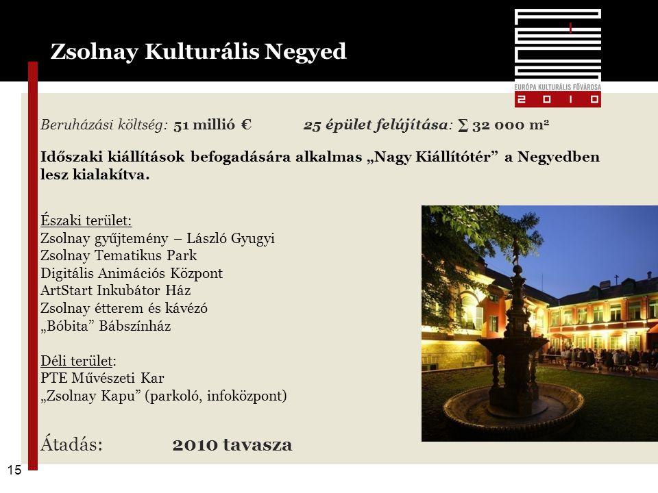 """15 Zsolnay Kulturális Negyed Beruházási költség: 51 millió €25 épület felújítása: ∑ 32 000 m 2 Időszaki kiállítások befogadására alkalmas """"Nagy Kiállítótér a Negyedben lesz kialakítva."""