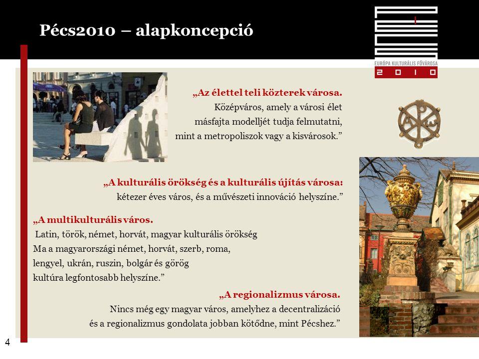 """Pécs2010 – alapkoncepció 4 """"Az élettel teli közterek városa."""