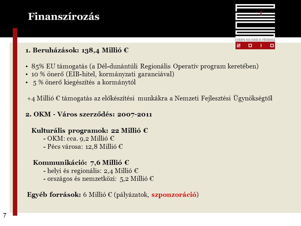 7 Finanszírozás 7 1.
