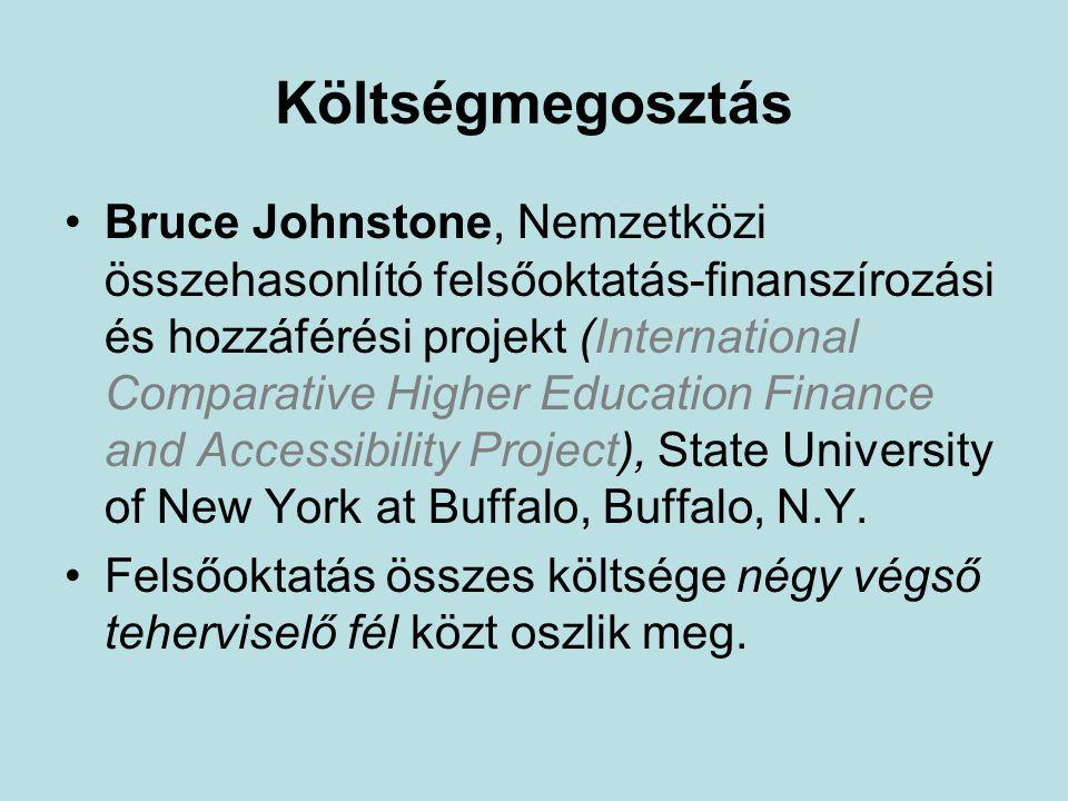 Ésszerű magyar tandíj- és támogatási politika: néhány jogosan elvárható követelmény II.