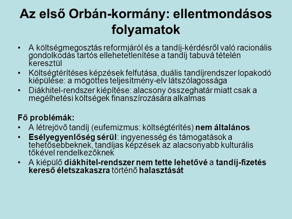 Az első Orbán-kormány: ellentmondásos folyamatok •A költségmegosztás reformjáról és a tandíj-kérdésről való racionális gondolkodás tartós ellehetetlenítése a tandíj tabuvá tételén keresztül •Költségtérítéses képzések felfutása, duális tandíjrendszer lopakodó kiépülése: a mögöttes teljesítmény-elv látszólagossága •Diákhitel-rendszer kiépítése: alacsony összeghatár miatt csak a megélhetési költségek finanszírozására alkalmas Fő problémák: •A létrejövő tandíj (eufemizmus: költségtérítés) nem általános •Esélyegyenlőség sérül: ingyenesség és támogatások a tehetősebbeknek, tandíjas képzések az alacsonyabb kulturális tőkével rendelkezőknek •A kiépülő diákhitel-rendszer nem tette lehetővé a tandíj-fizetés kereső életszakaszra történő halasztását