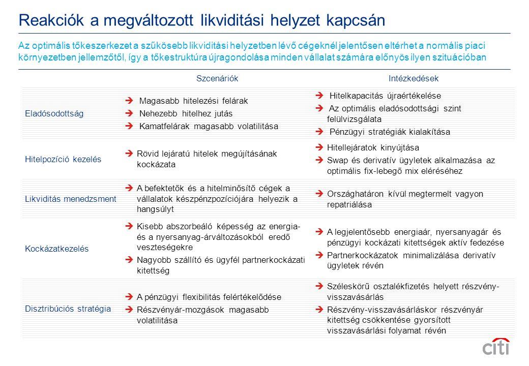 Megváltozott likviditási helyzet vállalati stratégiái Annak ellenére, hogy úgy tűnt, új piaci status quo jött létre, az elmúlt időszakban (2008 óta) történtek felerősítették a bizonytalanságot és jelentős mértékben hozzájárultak a nagymértékben konzervatív, hagyományos költségmegfontolásokon felülkerekedő stratégiák kialakulásához 2007 júliusa előtt 2007 július – 2008 március 2008 március – 2008 kora szeptember 2008 szeptember – 2009 július Környezet Tőkepiacok►Azonnali hozzáférés tőkéhez ►Historikusan alacsony kamatfelárak ►Elfogadható benchmark kamatok ►Szűkös hozzáférés tőkéhez ►Rendkívül magas kamatfelárak ►Nagyon alacsony benchmark kamatok ►Időszakokban lehetséges hozzáférés tőkéhez ►Stabilizálódó, de magas kamatfelárak ►Növekvő benchmark kamatok ►Ritkán/egyáltalán nincs hozzáférés tőkéhez ►Újra növekvő kamatfelárak ►Fed reakció Likviditási stratégia Megközelítés Back of the Envelope Irányított megvalósítás Piggy Bank Mihez van ténylegesen hozzáférés a piacokon? Sharpen the Pencils Mi a megfelelő likviditási mérték? Conservatively Fund Elképzelhetetlen elképzelhető Likviditási pozíció értékelése Nagy mértékben cash flow-n alapuló likviditás és azonnali hozzáférés tőkéhez Készpénz +rendelkezésre álló hitelkeretek A masszív likviditási pozíció újraértékelése A finanszírozási szükséglet kialakítása számítva arra, hogy mielőtt javulna a helyzet előbb romlani fog A nem megfelelő likviditási pozíció ára Túl magas likviditás – alacsony direkt költség Túl alacsony likviditás – könnyű tőkéhez jutás Túl magas likviditás – senkit sem menesztenek Túl alacsony likviditás – lehetséges problémák Túl magas likviditás – költséges lehet Túl alacsony likviditás – még mindig kockázatot hordoz Túl magas likviditás – költséges lehet Túl alacsony likviditás ismét a legnagyobb fejtörés okozza 1313