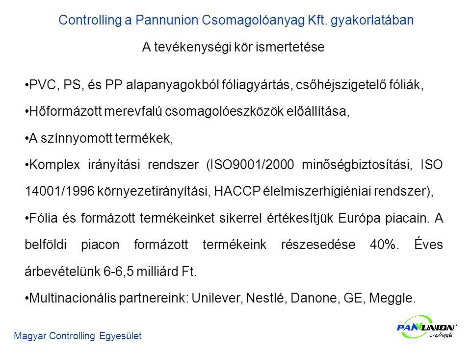 Controlling a Pannunion Csomagolóanyag Kft. gyakorlatában Magyar Controlling Egyesület