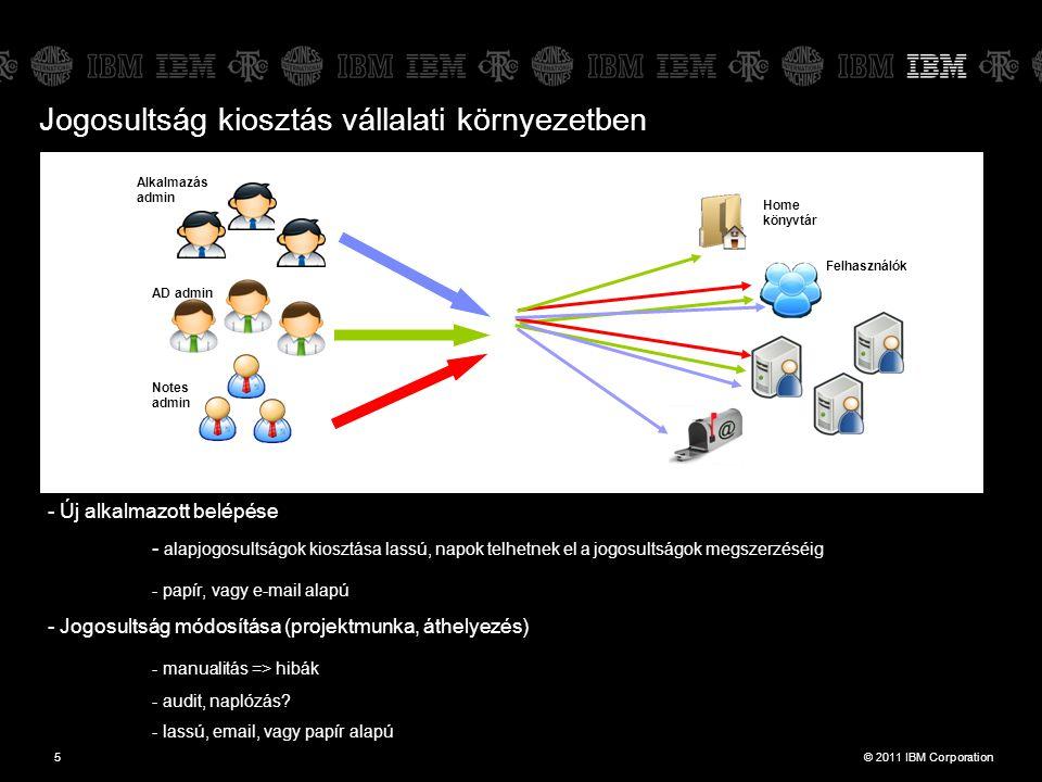 © 2011 IBM Corporation5 - Új alkalmazott belépése - alapjogosultságok kiosztása lassú, napok telhetnek el a jogosultságok megszerzéséig - papír, vagy e-mail alapú - Jogosultság módosítása (projektmunka, áthelyezés) - manualitás => hibák - audit, naplózás.