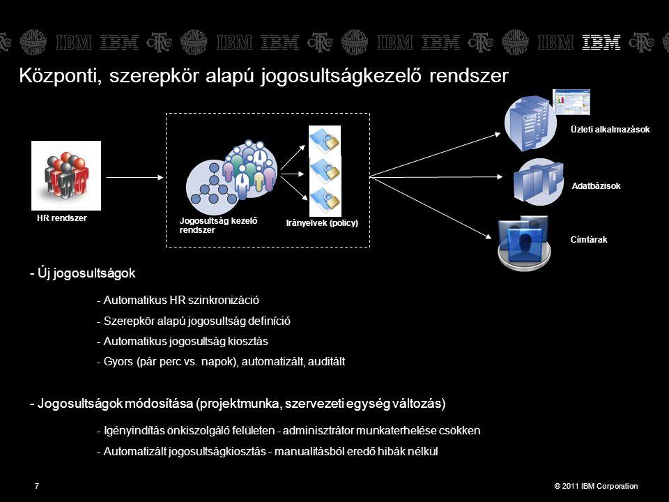 © 2011 IBM Corporation8 - Jogosultságok megvonása - Gyors, automatikus - Árva fiókok - Automatikus felderítés - Automatikus reakció (értesítés, felfüggesztés stb.) Központi, szerepkör alapú jogosultságkezelő rendszer - Jelszóadminisztráció - Önkiszolgáló - HelpDesk terhelés csökken - Jelszószabályok automatikus kikényszerítése Adminisztrátor IDM rendszer (admin felület) Fiókok Felhasználó IDM rendszer (önkiszolgáló felület) Jelszavak
