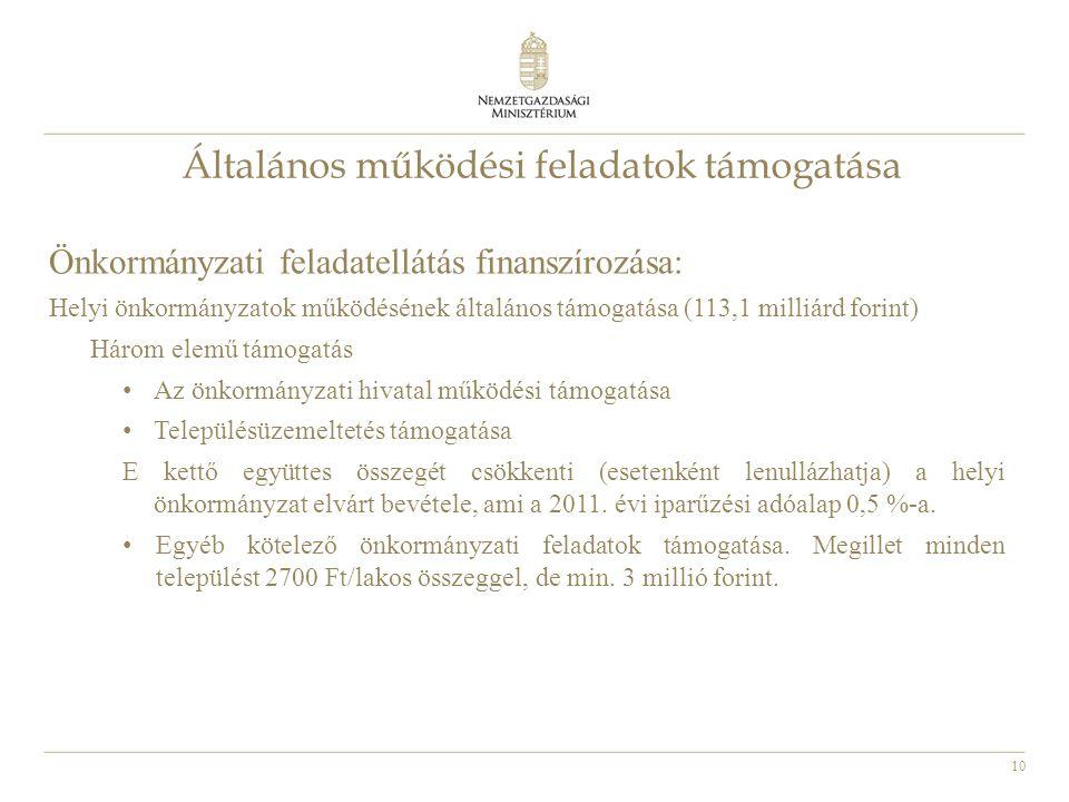 10 Általános működési feladatok támogatása Önkormányzati feladatellátás finanszírozása: Helyi önkormányzatok működésének általános támogatása (113,1 milliárd forint) Három elemű támogatás • Az önkormányzati hivatal működési támogatása • Településüzemeltetés támogatása E kettő együttes összegét csökkenti (esetenként lenullázhatja) a helyi önkormányzat elvárt bevétele, ami a 2011.