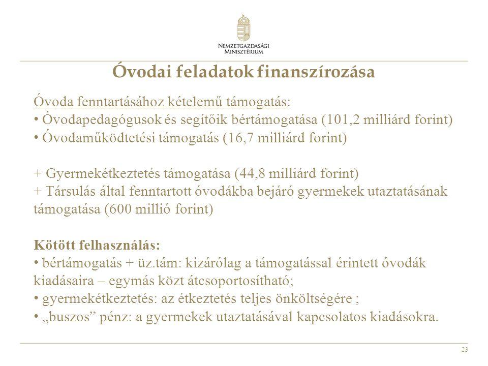 """23 Óvodai feladatok finanszírozása Óvoda fenntartásához kételemű támogatás: • Óvodapedagógusok és segítőik bértámogatása (101,2 milliárd forint) • Óvodaműködtetési támogatás (16,7 milliárd forint) + Gyermekétkeztetés támogatása (44,8 milliárd forint) + Társulás által fenntartott óvodákba bejáró gyermekek utaztatásának támogatása (600 millió forint) Kötött felhasználás: • bértámogatás + üz.tám: kizárólag a támogatással érintett óvodák kiadásaira – egymás közt átcsoportosítható; • gyermekétkeztetés: az étkeztetés teljes önköltségére ; • """"buszos pénz: a gyermekek utaztatásával kapcsolatos kiadásokra."""