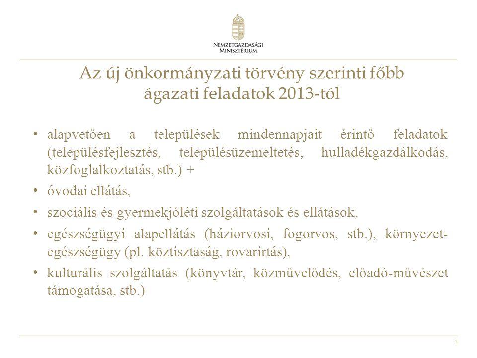 3 Az új önkormányzati törvény szerinti főbb ágazati feladatok 2013-tól • alapvetően a települések mindennapjait érintő feladatok (településfejlesztés,