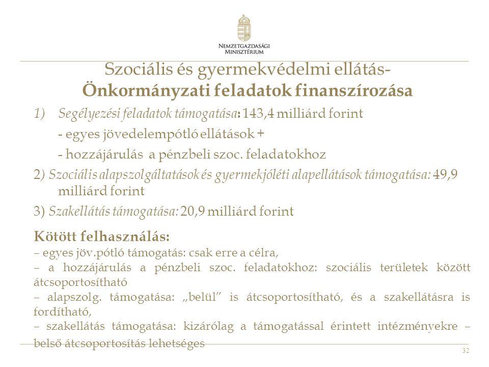 32 Szociális és gyermekvédelmi ellátás- Önkormányzati feladatok finanszírozása 1)Segélyezési feladatok támogatása : 143,4 milliárd forint - egyes jöve