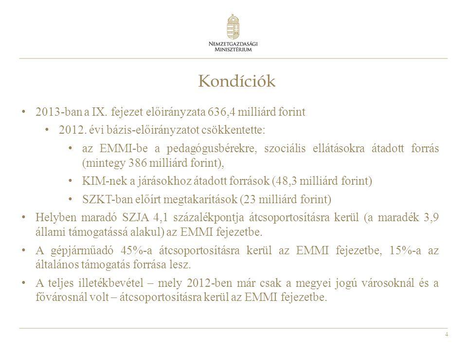 4 Kondíciók • 2013-ban a IX. fejezet előirányzata 636,4 milliárd forint • 2012. évi bázis-előirányzatot csökkentette: • az EMMI-be a pedagógusbérekre,
