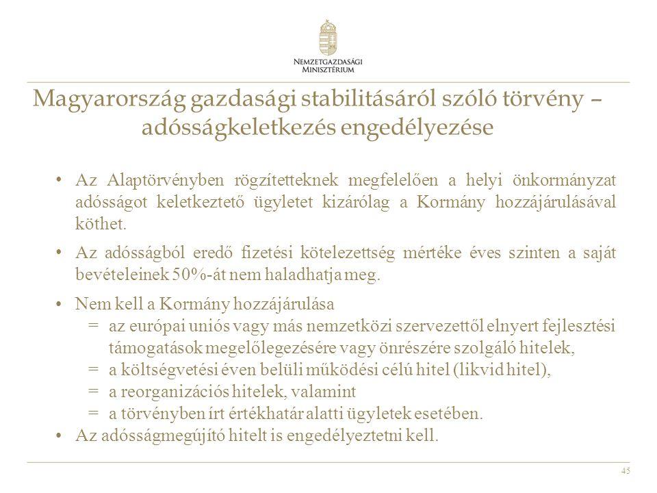 45 Magyarország gazdasági stabilitásáról szóló törvény – adósságkeletkezés engedélyezése • Az Alaptörvényben rögzítetteknek megfelelően a helyi önkormányzat adósságot keletkeztető ügyletet kizárólag a Kormány hozzájárulásával köthet.