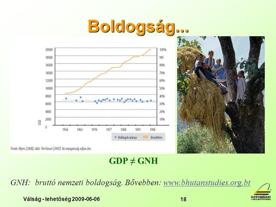 Válság - lehetőség 2009-06-06 18 Boldogság...GDP ≠ GNH GNH: bruttó nemzeti boldogság.