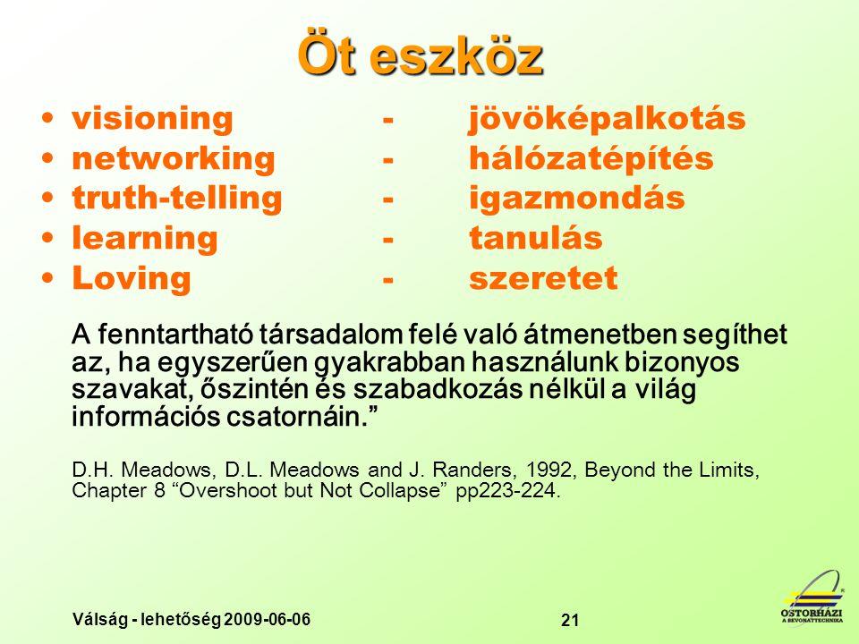 Válság - lehetőség 2009-06-06 21 •visioning-jövöképalkotás •networking-hálózatépítés •truth-telling-igazmondás •learning -tanulás •Loving-szeretet A fenntartható társadalom felé való átmenetben segíthet az, ha egyszerűen gyakrabban használunk bizonyos szavakat, őszintén és szabadkozás nélkül a világ információs csatornáin. D.H.