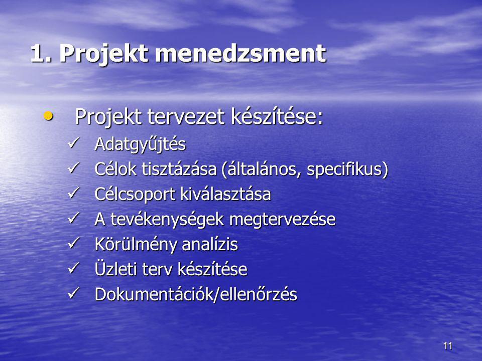 11 1. Projekt menedzsment • Projekt tervezet készítése:  Adatgyűjtés  Célok tisztázása (általános, specifikus)  Célcsoport kiválasztása  A tevéken