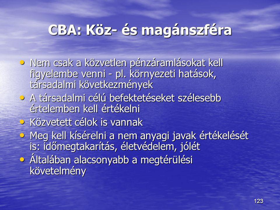 123 CBA: Köz- és magánszféra • Nem csak a közvetlen pénzáramlásokat kell figyelembe venni - pl. környezeti hatások, társadalmi következmények • A társ