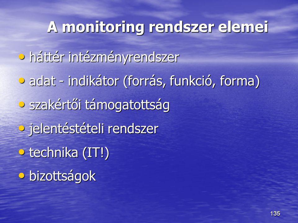 135 A monitoring rendszer elemei • háttér intézményrendszer • adat - indikátor (forrás, funkció, forma) • szakértői támogatottság • jelentéstételi ren