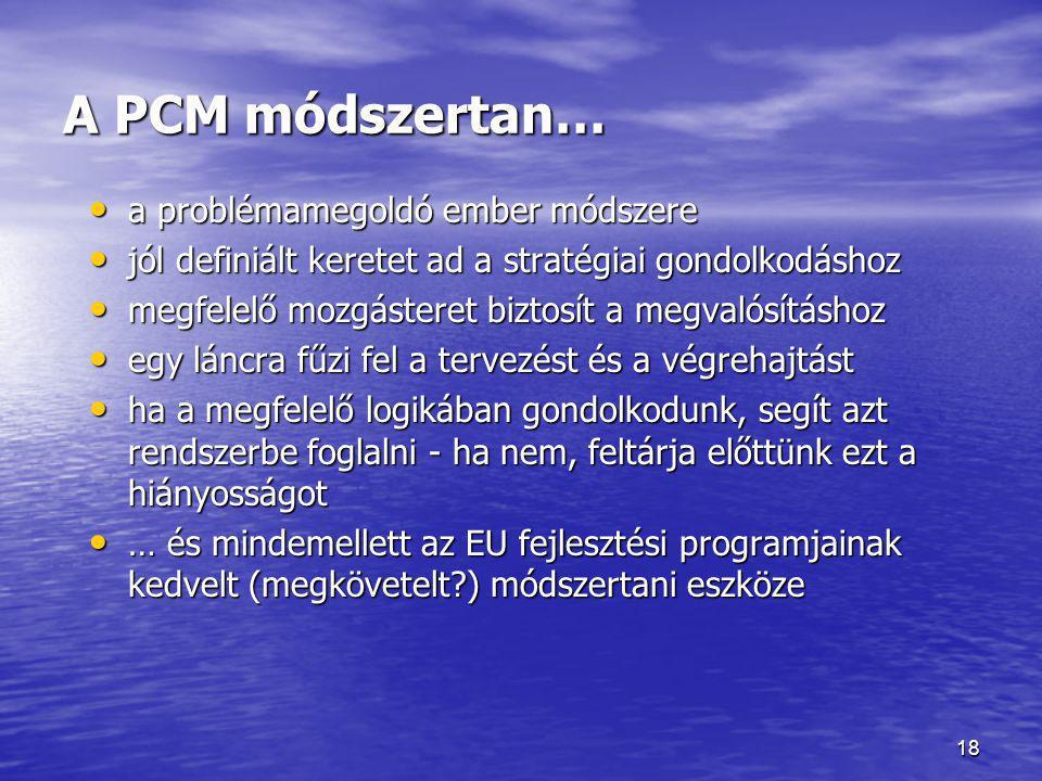 18 A PCM módszertan… • a problémamegoldó ember módszere • jól definiált keretet ad a stratégiai gondolkodáshoz • megfelelő mozgásteret biztosít a megv