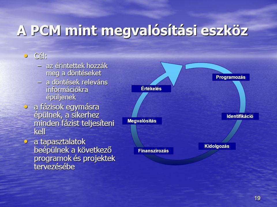 19 A PCM mint megvalósítási eszköz • Cél: –az érintettek hozzák meg a döntéseket –a döntések releváns információkra épüljenek • a fázisok egymásra épü