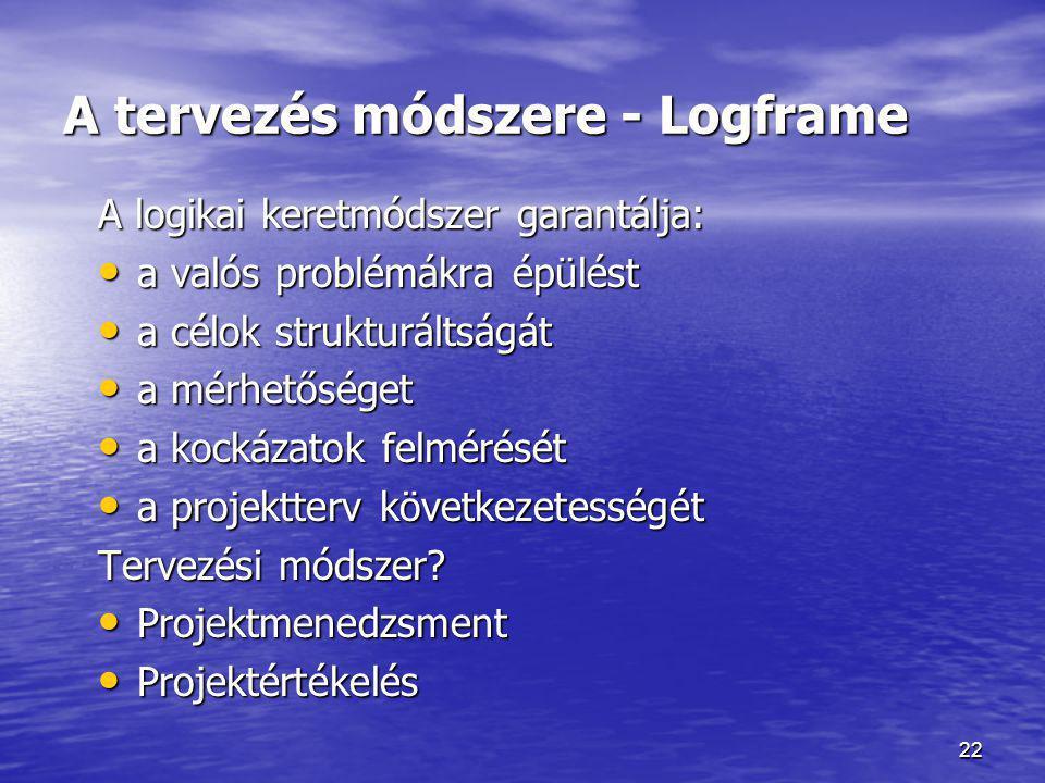 22 A tervezés módszere - Logframe A logikai keretmódszer garantálja: • a valós problémákra épülést • a célok strukturáltságát • a mérhetőséget • a koc