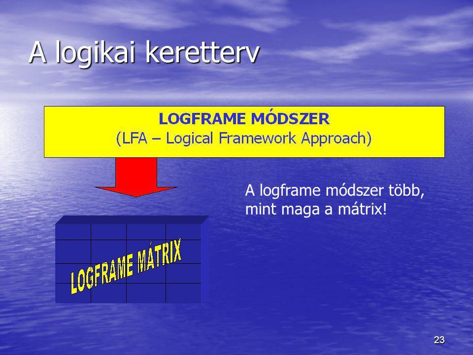 23 A logikai keretterv A logframe módszer több, mint maga a mátrix!