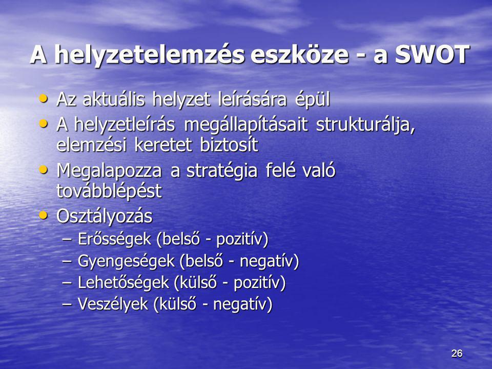 26 A helyzetelemzés eszköze - a SWOT • Az aktuális helyzet leírására épül • A helyzetleírás megállapításait strukturálja, elemzési keretet biztosít •