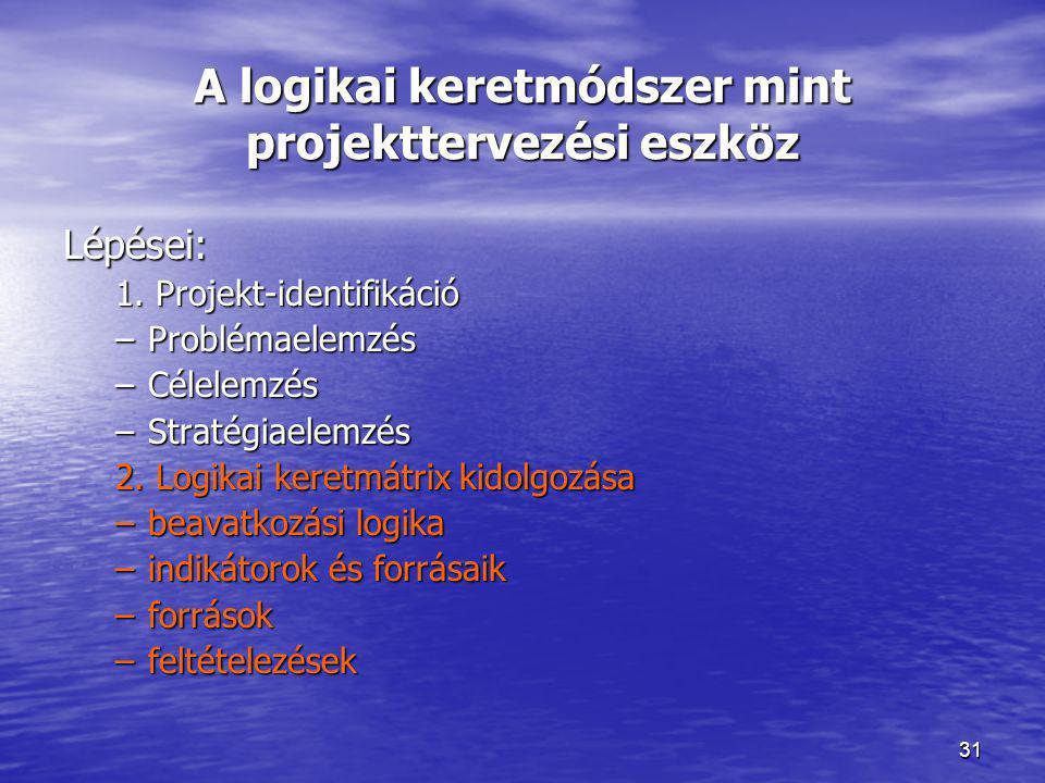 31 A logikai keretmódszer mint projekttervezési eszköz Lépései: 1. Projekt-identifikáció –Problémaelemzés –Célelemzés –Stratégiaelemzés 2. Logikai ker