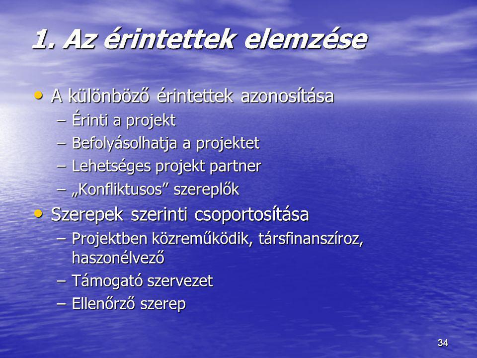 """34 1. Az érintettek elemzése • A különböző érintettek azonosítása –Érinti a projekt –Befolyásolhatja a projektet –Lehetséges projekt partner –""""Konflik"""