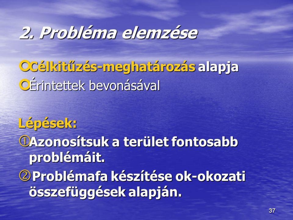 37 2. Probléma elemzése ¢ Célkitűzés-meghatározás alapja ¢ Érintettek bevonásával Lépések:  Azonosítsuk a terület fontosabb problémáit. ' Problémafa