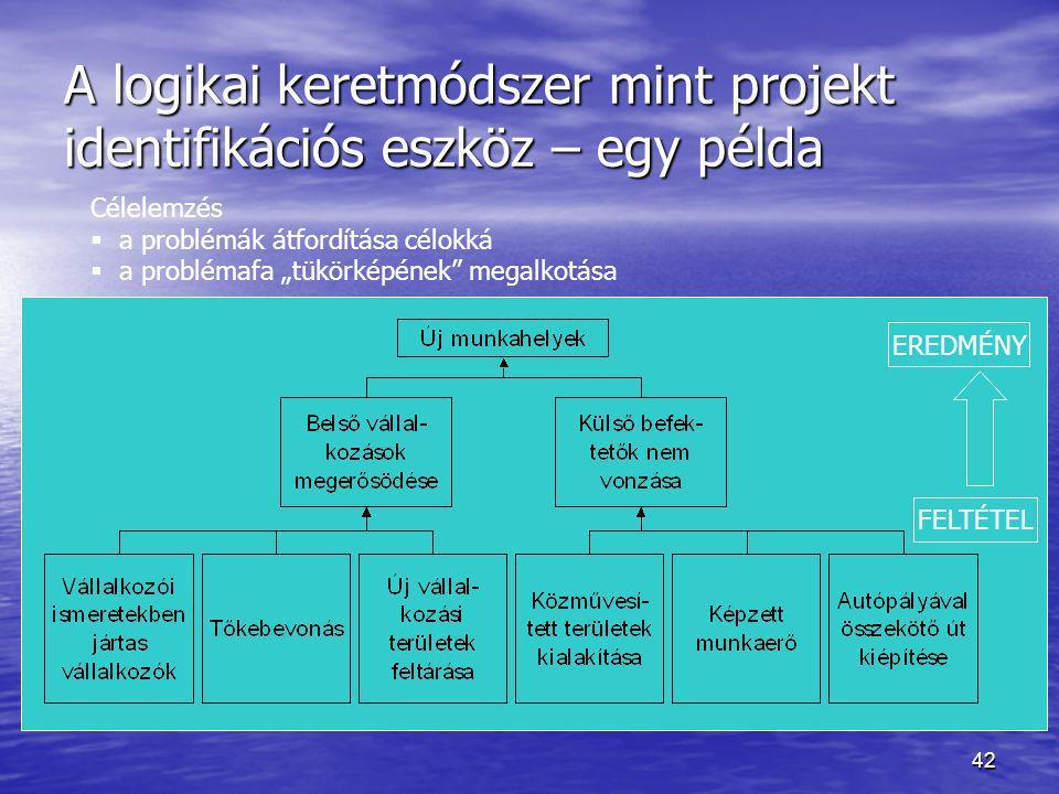 """42 A logikai keretmódszer mint projekt identifikációs eszköz – egy példa Célelemzés  a problémák átfordítása célokká  a problémafa """"tükörképének"""" me"""