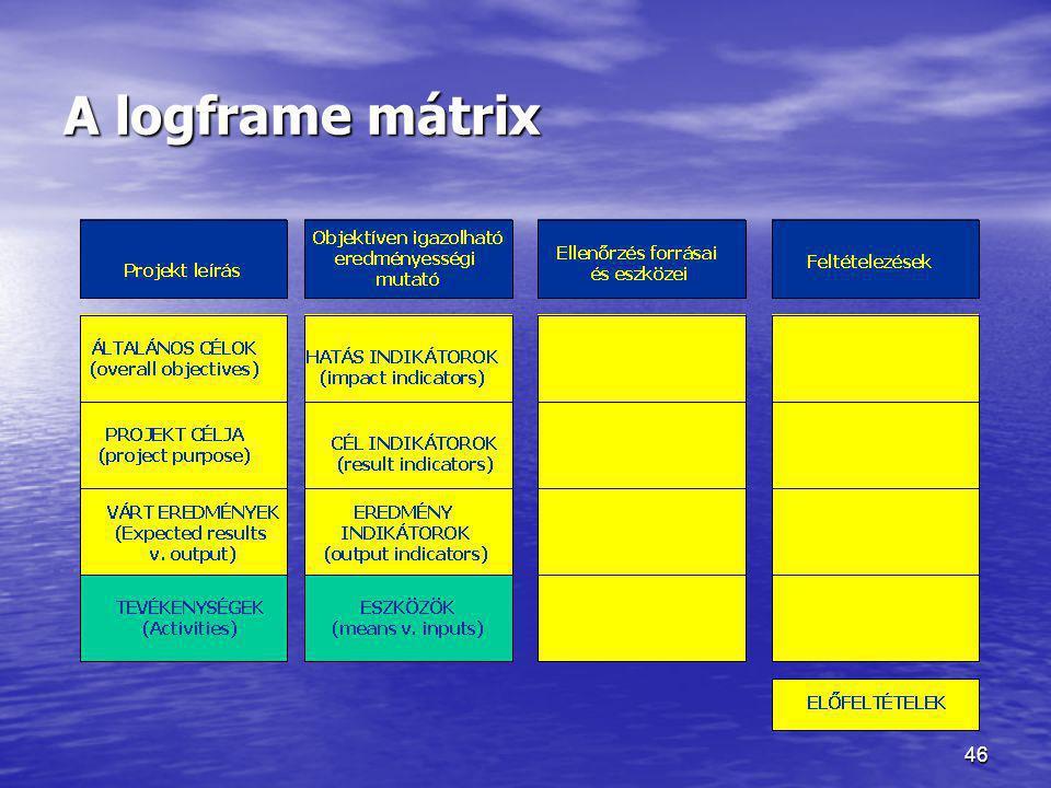 46 A logframe mátrix